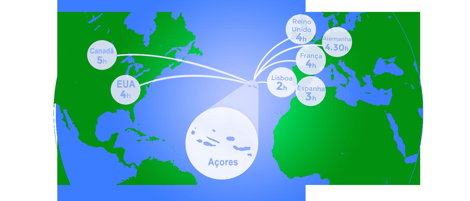 Azores Fishing Location